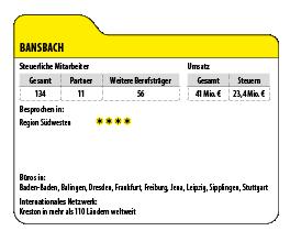 BANSBACH Steckbrief im JUVE Steuermarkt Handbuch 2021